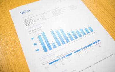Medidas relativas al consumo para hacer frente al impacto económico y social del COVID-19